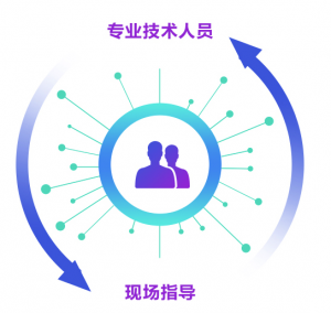 Snip20190311_4-OpenCart - 中文官方网站 | 免费开源商城系统 - OpenCart模板|OpenCart二次开发|OpenCart插件|OpenCart微信|OpenCart APP